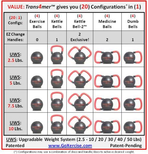 20-in-1 Trans4mer - Versatile Fitness Equipment'