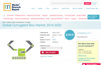 Global Corrugated Box Market 2016 - 2020