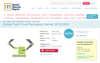 Global Fresh Food Packaging Market 2016 - 2020
