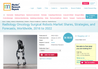 Radiology Oncology Surgical Robots Market Shares