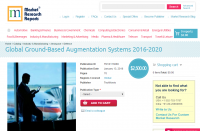 Global Ground-Based Augmentation Systems 2016 - 2020