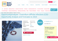 Clostridium difficile Infections (CDI)