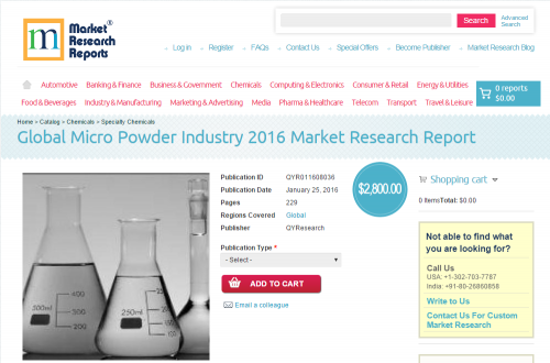 Global Micro Powder Industry 2016'