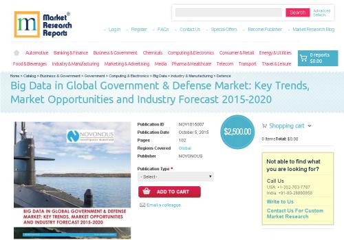 Big Data in Global Government & Defense Market'