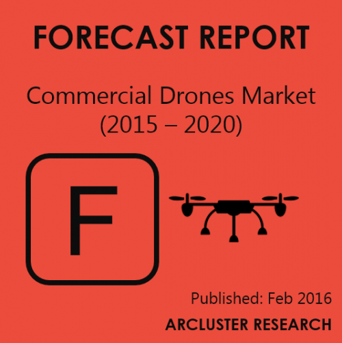 Commercial Drones Forecast Report'