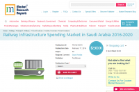Railway Infrastructure Spending Market in Saudi Arabia 2016