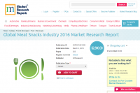 Global Meat Snacks Industry 2016