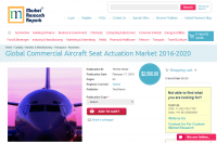 Global Commercial Aircraft Seat Actuation Market 2016 - 2020
