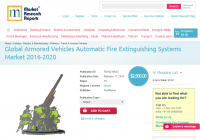 Global Armored Vehicles Automatic Fire Extinguishing Systems