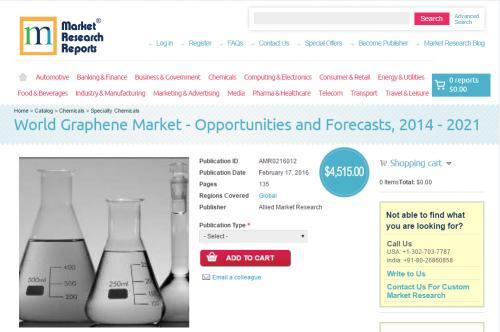 World Graphene Market - Opportunities and Forecasts, 2014'
