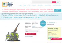 Future of the Lebanese Defense Industry