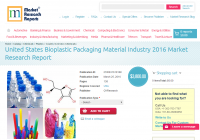 United States Bioplastic Packaging Material Industry 2016