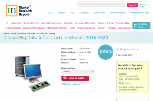 Global Big Data Infrastructure Market 2016-2020'