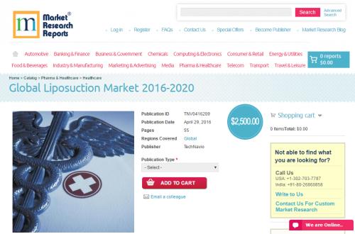 Global Liposuction Market 2016 - 2020'