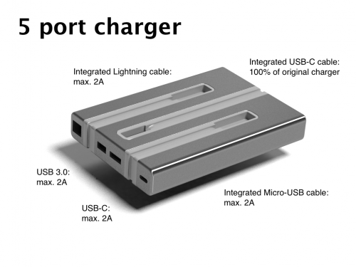 berlin1000 5 Port Charger'