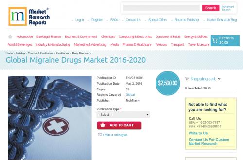 Global Migraine Drugs Market 2016 - 2020'