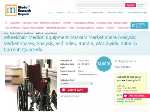 Wheelchair Medical Equipment Markets Market Share Analysis'