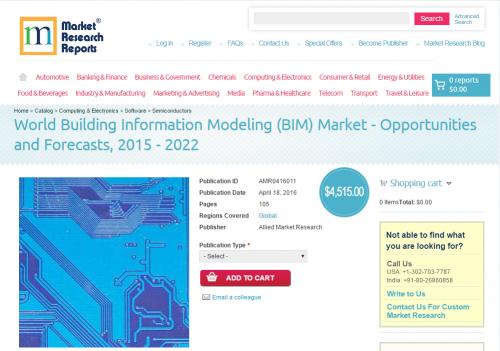 World Building Information Modeling (BIM) Market'