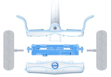 Airwheel S8'