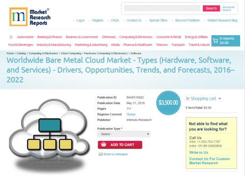 Worldwide Bare Metal Cloud Market'