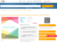 Global Commercial Aircraft Seating Market 2016 - 2020