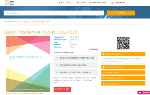 Global Foodservice Market 2016 - 2020'