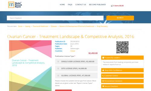 Ovarian Cancer - Treatment Landscape & Competitive A'