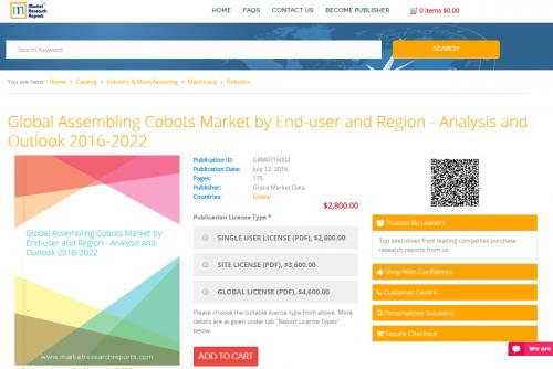 Global Assembling Cobots Market by End-user and Region'