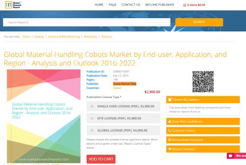 Global Material Handling Cobots Market'
