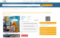 Global Industrial Robots Market (By Type, Applications