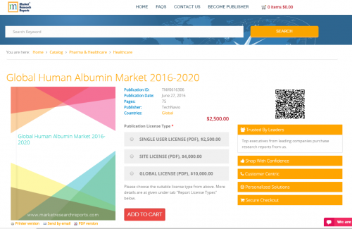 Global Human Albumin Market 2016 - 2020'