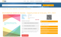 World Biofuel Additives Market - Opportunities & For
