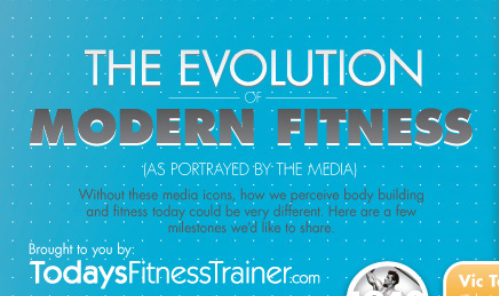 Today's Fitness Trainer Infographic'
