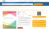 World Smart Material Market - Opportunities and Forecasts