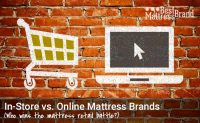 In Store and Online Mattress Brands Compared in New Guide