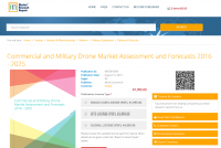 Commercial and Military Drone Market Assessment and Forecast