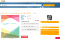 Global Background Music Market 2016 - 2020