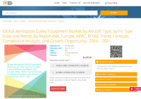 Global Aerospace Galley Equipment Market by Aircraft Type