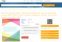 Global Aerospace Galley Trolley Market by Aircraft