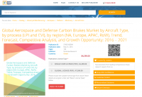 Global Aerospace and Defense Carbon Brakes Market
