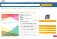 Electric Food Steamer Market Trends in China