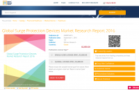 Global Surge Protection Devices Market Research Report 2016