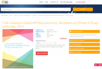 T-Cell Leukemia-Global API Manufacturers, Marketed