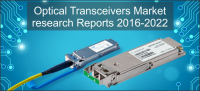 Optical Transceiver Market is expected to Reach $41.1 Billio