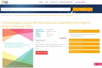 Cardiomyopathy-Global API Manufacturers, Marketed