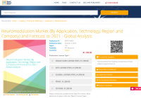 Neuromodulation Market (By Application, Technology