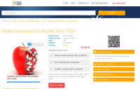 Global Nutraceuticals Market 2016 - 2020