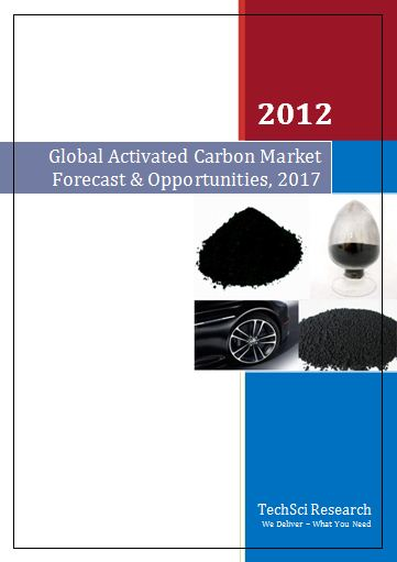 Activated Carbon Market'