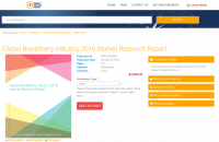 Global Biorefinery Industry 2016 Market Research Report