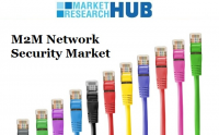 M2M Network Security Market